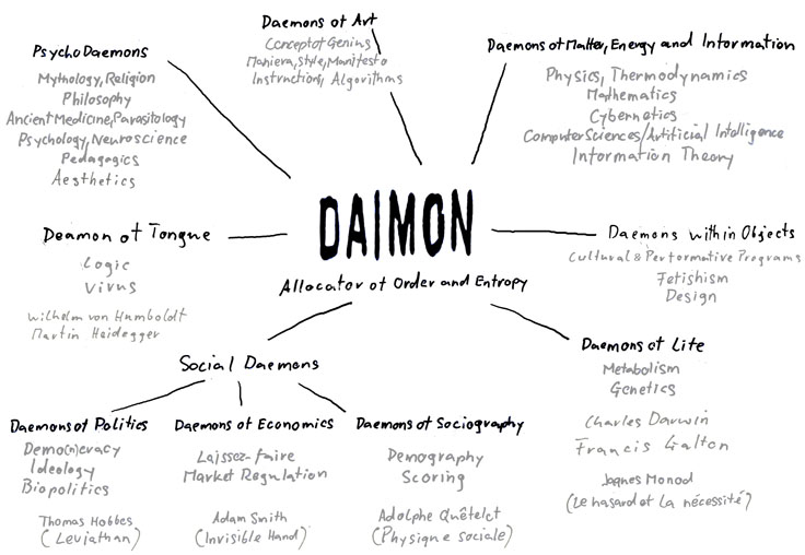 Daimon Diagram.jpg